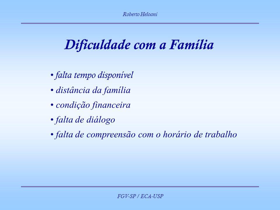 Roberto Heloani FGV-SP / ECA-USP falta tempo disponível distância da família condição financeira falta de diálogo falta de compreensão com o horário d