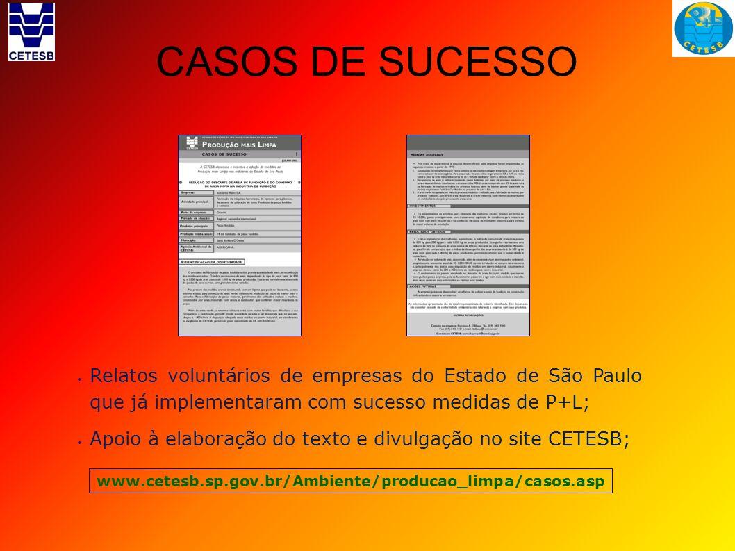CASOS DE SUCESSO Relatos voluntários de empresas do Estado de São Paulo que já implementaram com sucesso medidas de P+L; Apoio à elaboração do texto e