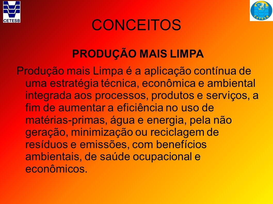 CONCEITOS PRODUÇÃO MAIS LIMPA Produção mais Limpa é a aplicação contínua de uma estratégia técnica, econômica e ambiental integrada aos processos, pro