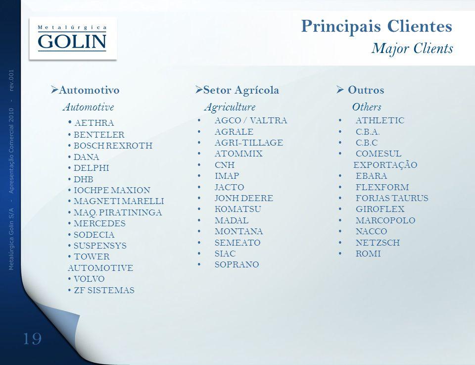 Principais Clientes Major Clients Setor Agrícola Agriculture AGCO / VALTRA AGRALE AGRI-TILLAGE ATOMMIX CNH IMAP JACTO JONH DEERE KOMATSU MADAL MONTANA