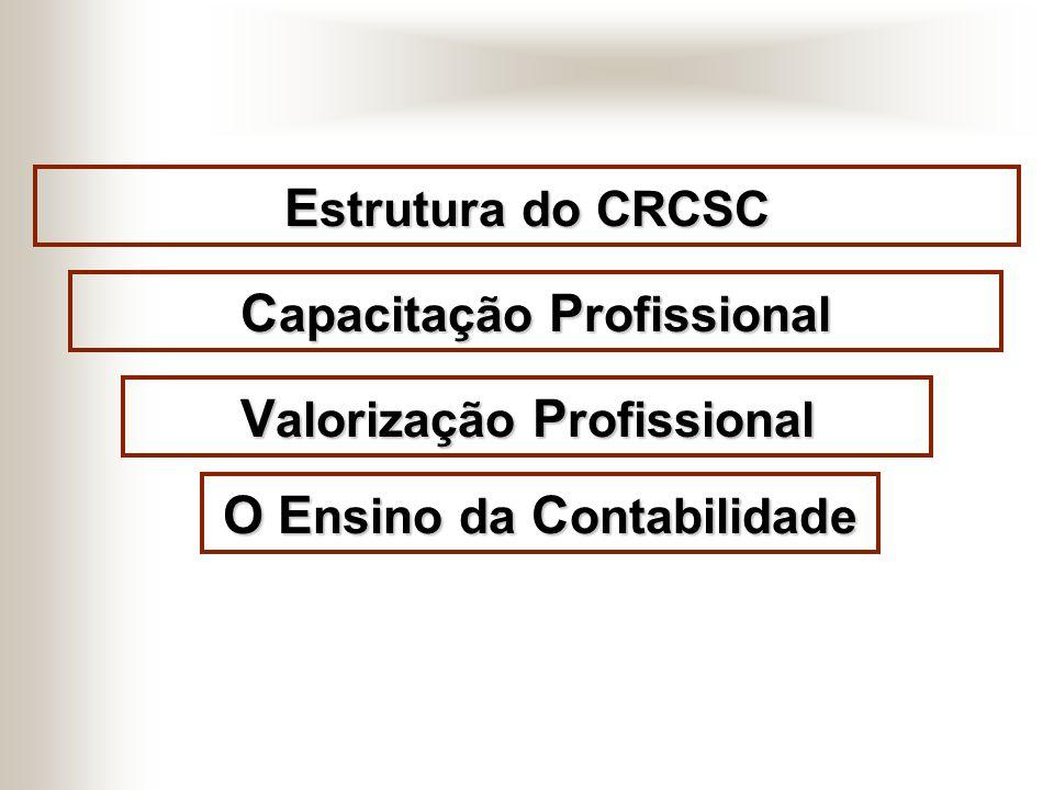 Contador NILSON JOSÉ GÖEDERT Presidente CRCSC A S D IFICULDADES D OS C ONTABILISTAS N O E XERCÍCIO D A P ROFISSÃO