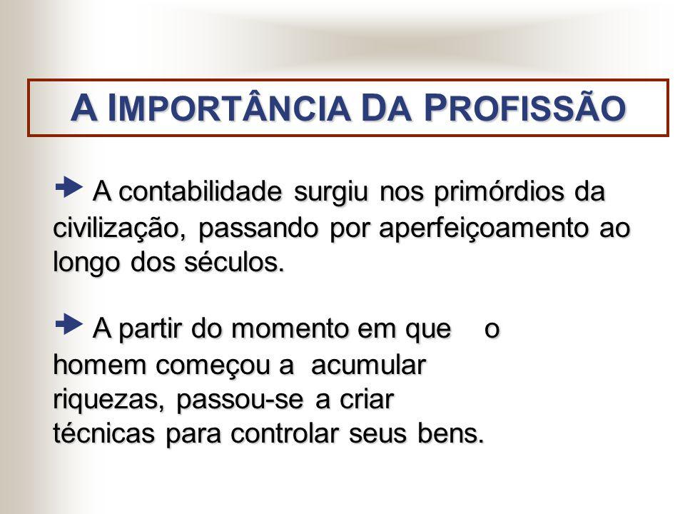 C APACITAÇÃO P ROFISSIONAL Código Civil