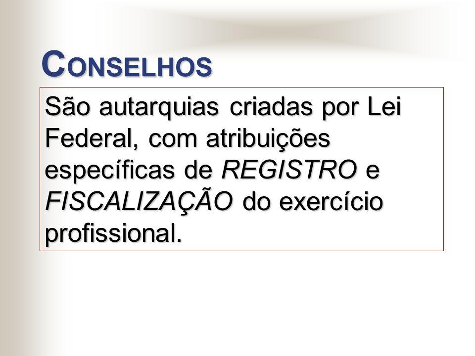 E STRUTURA O PERACIONAL DO C RCSC