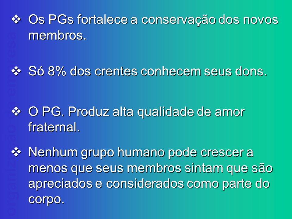 organização da empresa Os PGs fortalece a conservação dos novos membros. Os PGs fortalece a conservação dos novos membros. Só 8% dos crentes conhecem