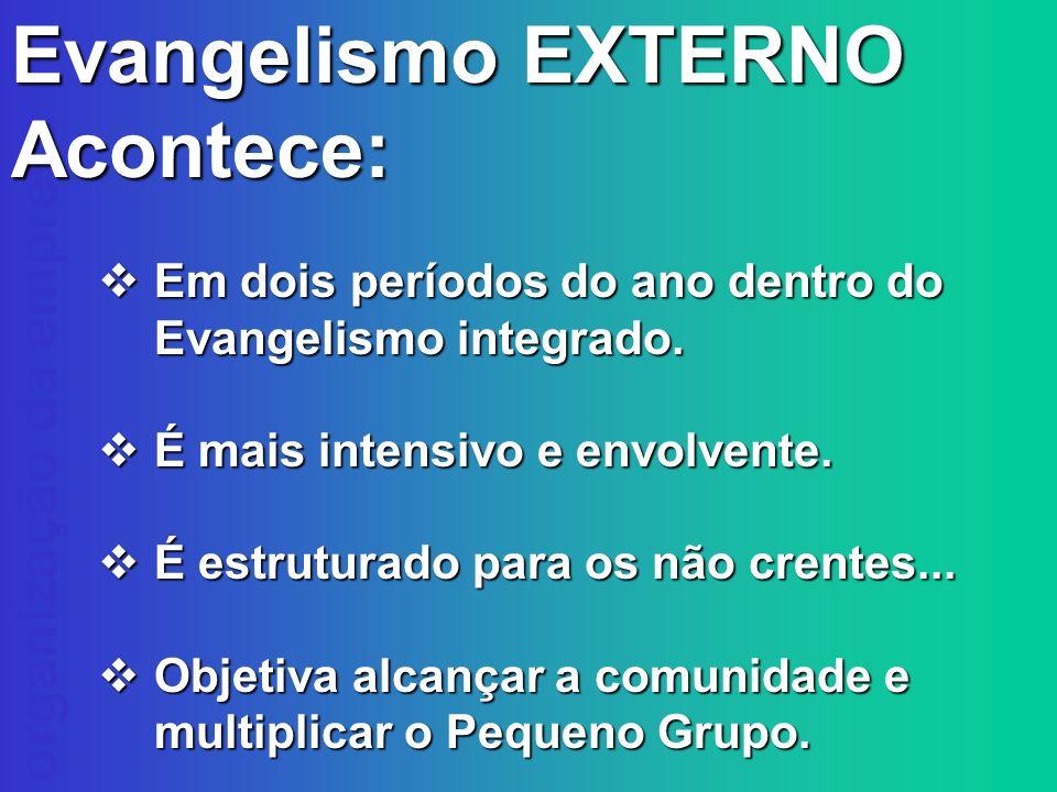 organização da empresa Evangelismo EXTERNO Acontece: Em dois períodos do ano dentro do Evangelismo integrado. Em dois períodos do ano dentro do Evange
