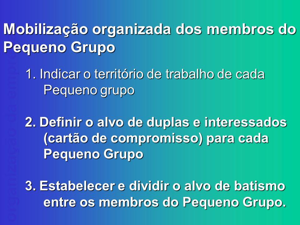 organização da empresa Mobilização organizada dos membros do Pequeno Grupo 1. Indicar o território de trabalho de cada Pequeno grupo 2. Definir o alvo