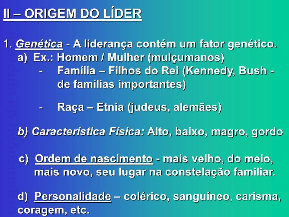 organização da empresa II – ORIGEM DO LÍDER 1. Genética - A liderança contém um fator genético. a) Ex.: Homem / Mulher (mulçumanos) - Família – Filhos