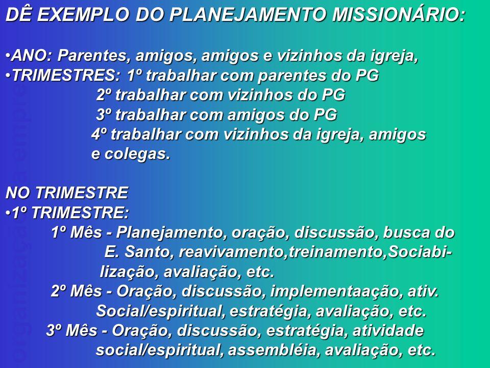 organização da empresa DÊ EXEMPLO DO PLANEJAMENTO MISSIONÁRIO: ANO: Parentes, amigos, amigos e vizinhos da igreja, ANO: Parentes, amigos, amigos e viz