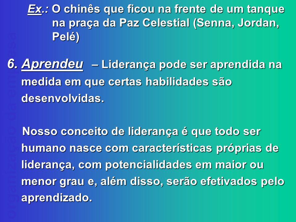 organização da empresa III – QUALIDADES DE UM LÍDER 1.