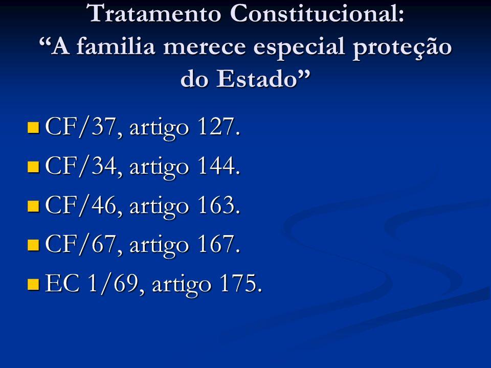 Tratamento Constitucional: A familia merece especial proteção do Estado CF/37, artigo 127. CF/37, artigo 127. CF/34, artigo 144. CF/34, artigo 144. CF