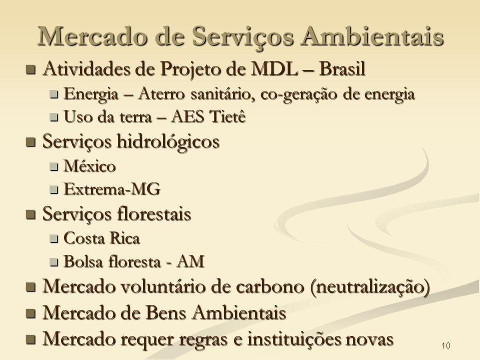 10 Mercado de Serviços Ambientais Atividades de Projeto de MDL – Brasil Atividades de Projeto de MDL – Brasil Energia – Aterro sanitário, co-geração d