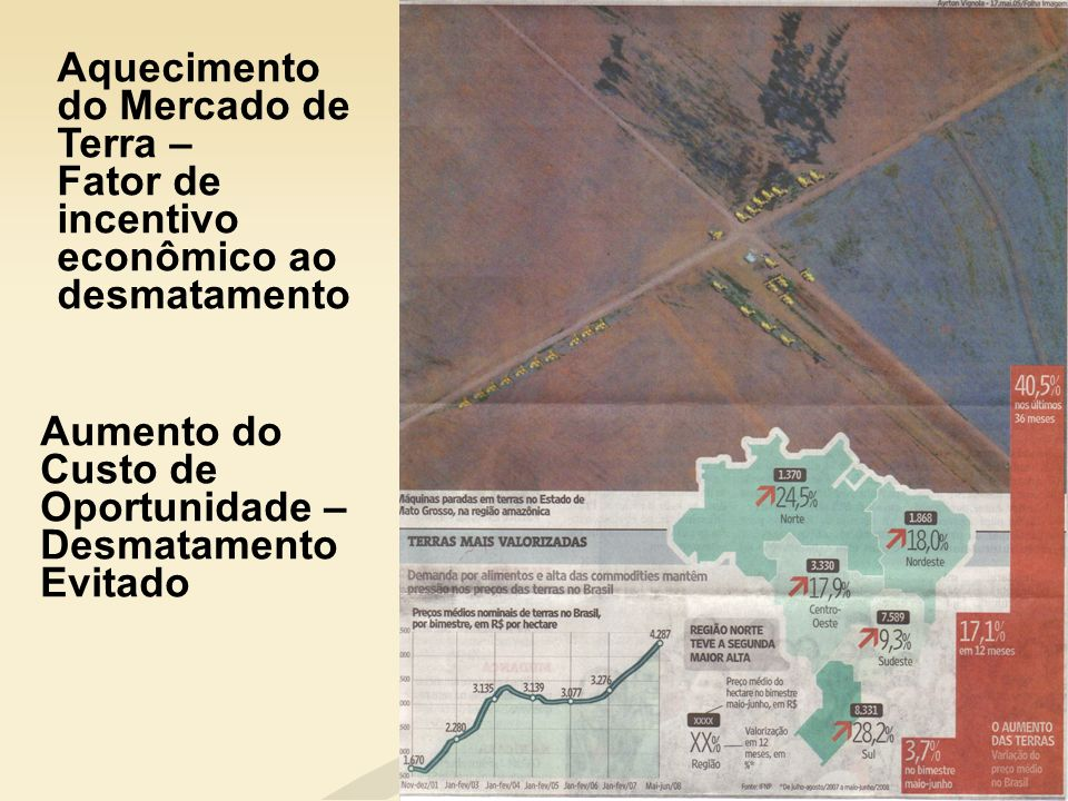 Aquecimento do Mercado de Terra – Fator de incentivo econômico ao desmatamento Aumento do Custo de Oportunidade – Desmatamento Evitado