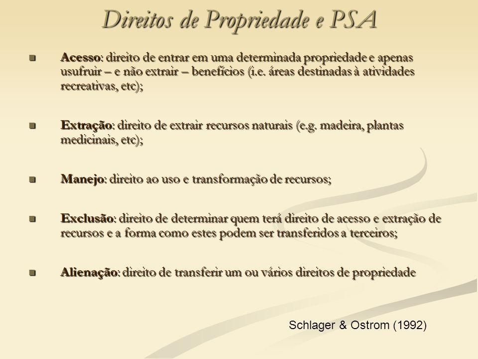 Direitos de Propriedade e PSA Acesso: direito de entrar em uma determinada propriedade e apenas usufruir – e não extrair – benefícios (i.e. áreas dest