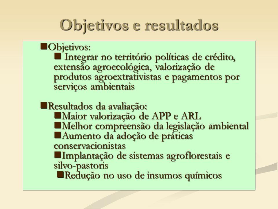 Objetivos e resultados Objetivos: Objetivos: Integrar no território políticas de crédito, extensão agroecológica, valorização de produtos agroextrativ