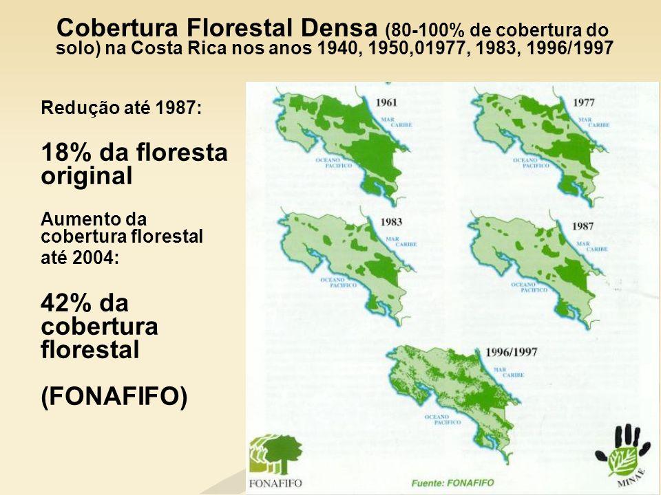 Cobertura Florestal Densa (80-100% de cobertura do solo) na Costa Rica nos anos 1940, 1950,01977, 1983, 1996/1997 Redução até 1987: 18% da floresta or