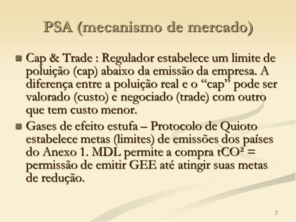 7 PSA (mecanismo de mercado) Cap & Trade : Regulador estabelece um limite de poluição (cap) abaixo da emissão da empresa. A diferença entre a poluição