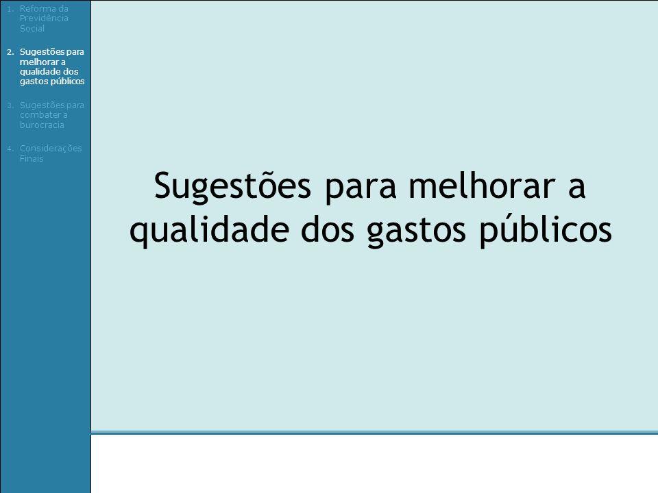 Sugestões para melhorar a qualidade dos gastos públicos 1. Reforma da Previdência Social 2. Sugestões para melhorar a qualidade dos gastos públicos 3.