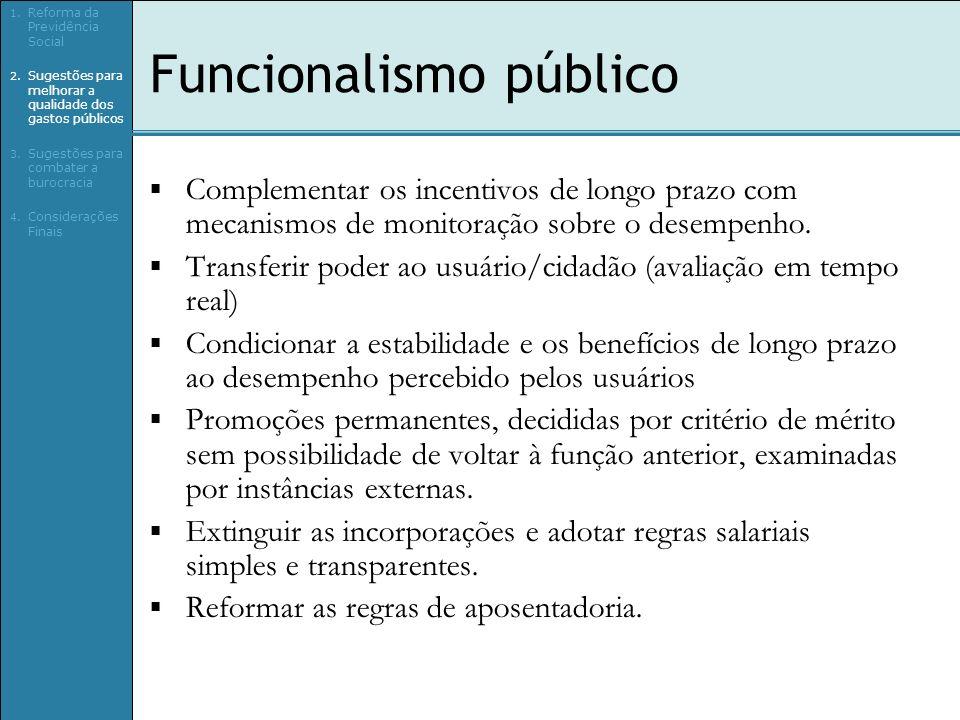 Funcionalismo público Complementar os incentivos de longo prazo com mecanismos de monitoração sobre o desempenho. Transferir poder ao usuário/cidadão