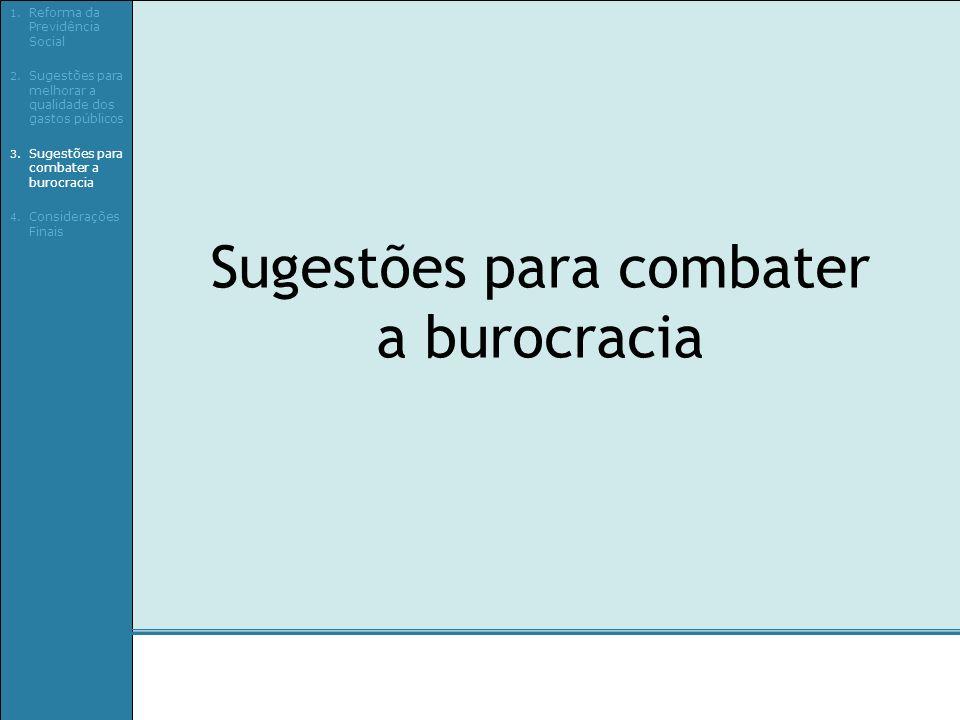 Sugestões para combater a burocracia 1. Reforma da Previdência Social 2. Sugestões para melhorar a qualidade dos gastos públicos 3. Sugestões para com