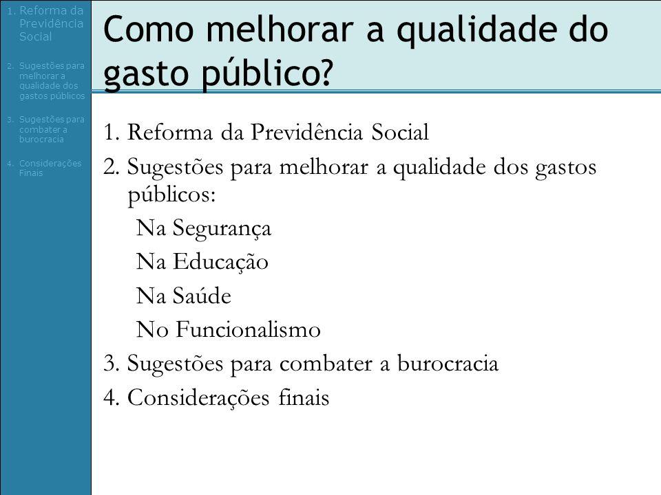 Como melhorar a qualidade do gasto público? 1. Reforma da Previdência Social 2. Sugestões para melhorar a qualidade dos gastos públicos: Na Segurança