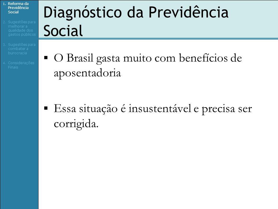 Diagnóstico da Previdência Social O Brasil gasta muito com benefícios de aposentadoria Essa situação é insustentável e precisa ser corrigida. 1. Refor