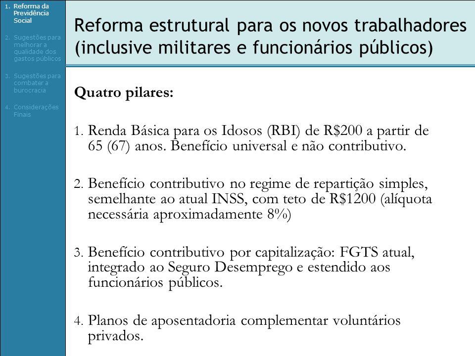 Reforma estrutural para os novos trabalhadores (inclusive militares e funcionários públicos) Quatro pilares: 1. Renda Básica para os Idosos (RBI) de R