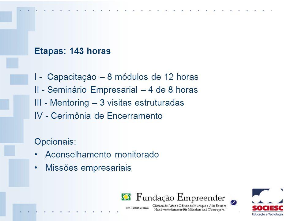 Etapas: 143 horas I - Capacitação – 8 módulos de 12 horas II - Seminário Empresarial – 4 de 8 horas III - Mentoring – 3 visitas estruturadas IV - Ceri
