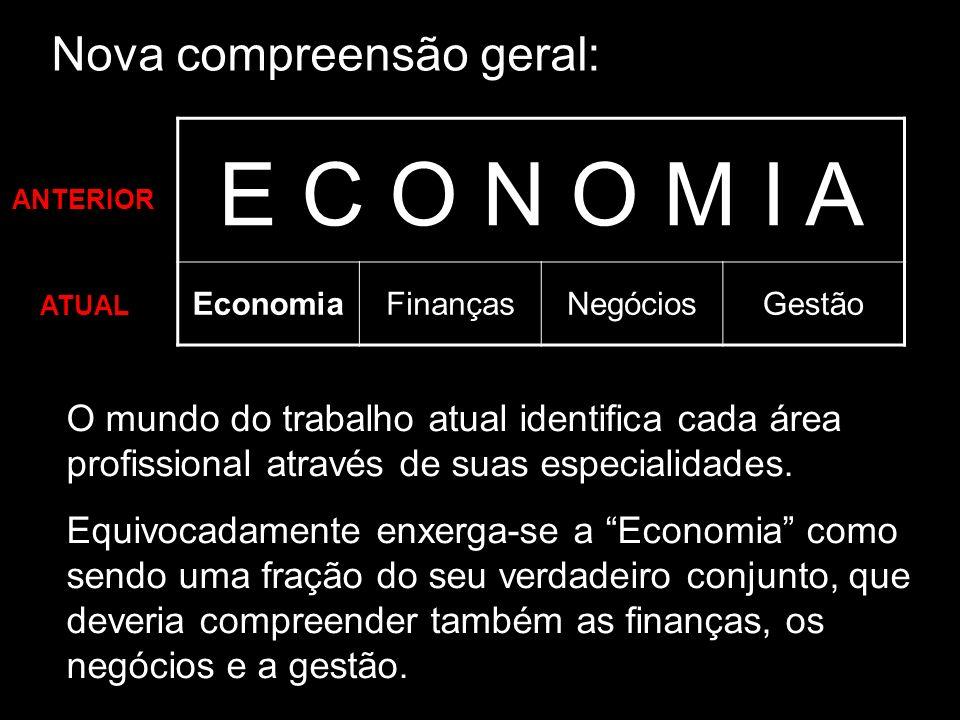 Nova compreensão geral: E C O N O M I A EconomiaFinançasNegóciosGestão ANTERIOR ATUAL O mundo do trabalho atual identifica cada área profissional através de suas especialidades.