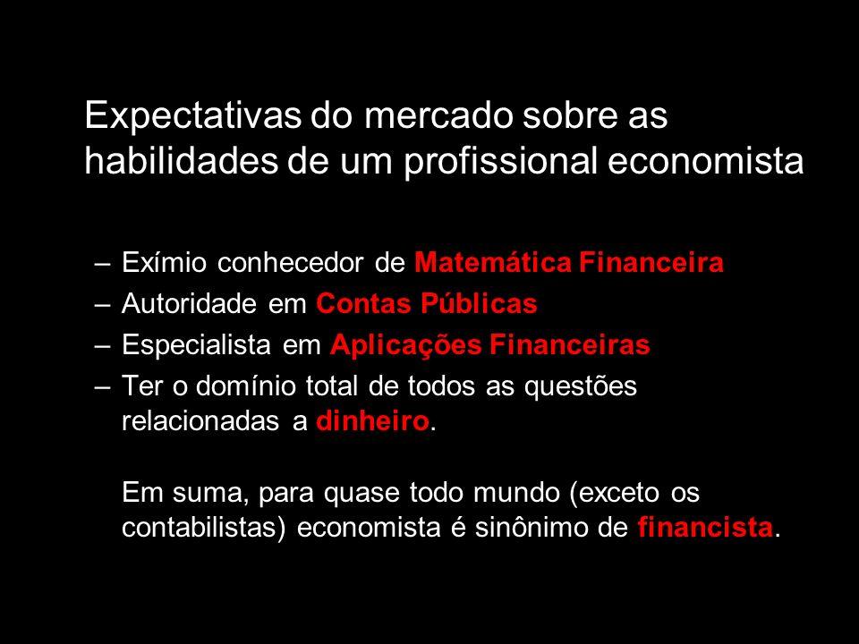 Expectativas do mercado sobre as habilidades de um profissional economista –Exímio conhecedor de Matemática Financeira –Autoridade em Contas Públicas –Especialista em Aplicações Financeiras –Ter o domínio total de todos as questões relacionadas a dinheiro.