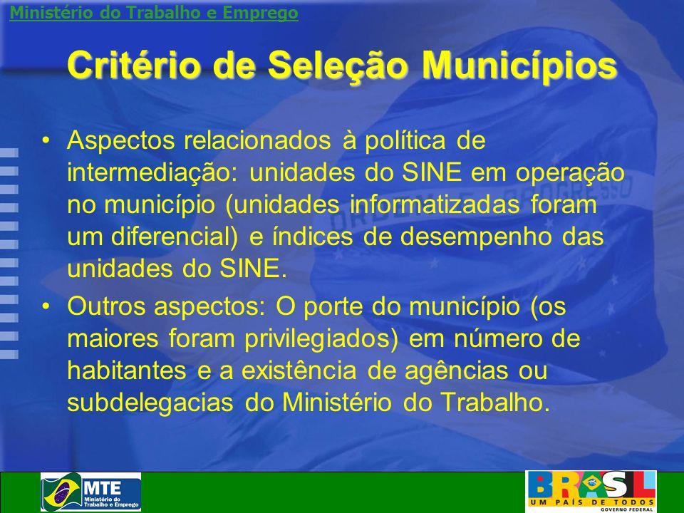 Ministério do Trabalho e Emprego Critério de Seleção Municípios Aspectos relacionados à política de intermediação: unidades do SINE em operação no mun