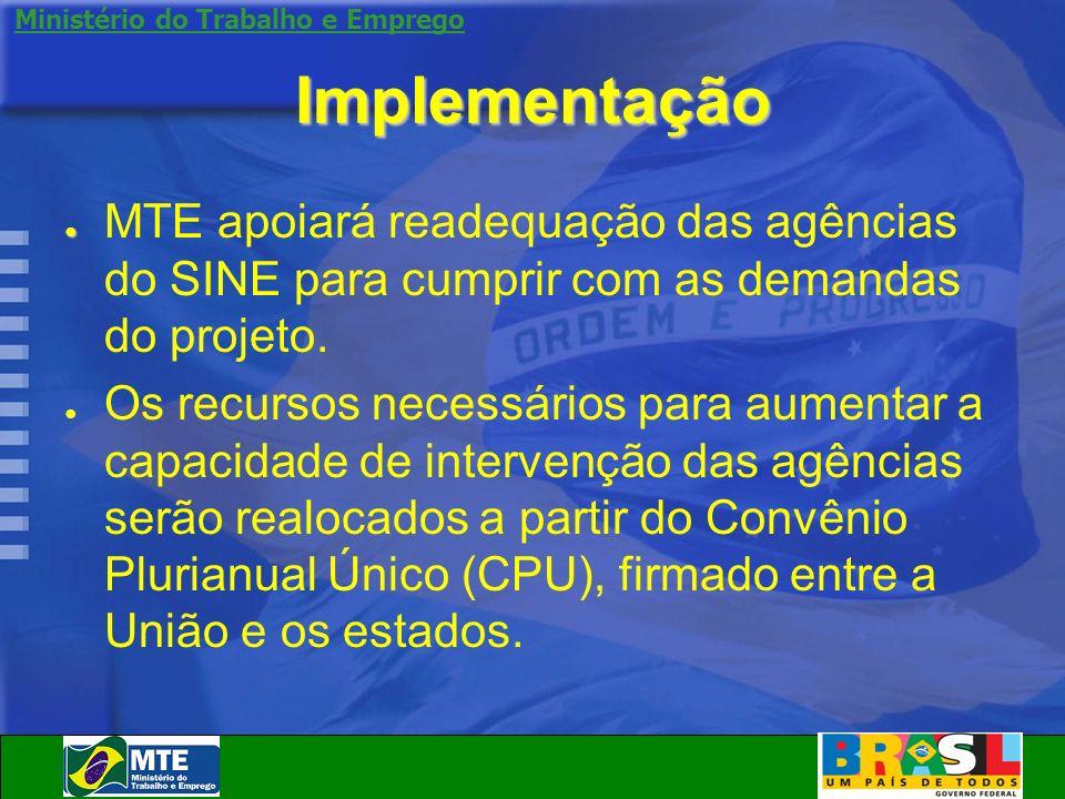 Ministério do Trabalho e Emprego Implementação MTE apoiará readequação das agências do SINE para cumprir com as demandas do projeto. Os recursos neces