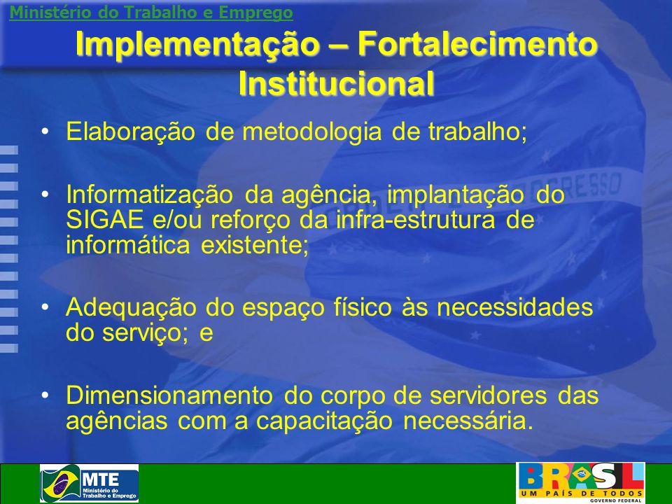 Ministério do Trabalho e Emprego Implementação – Fortalecimento Institucional Elaboração de metodologia de trabalho; Informatização da agência, implan
