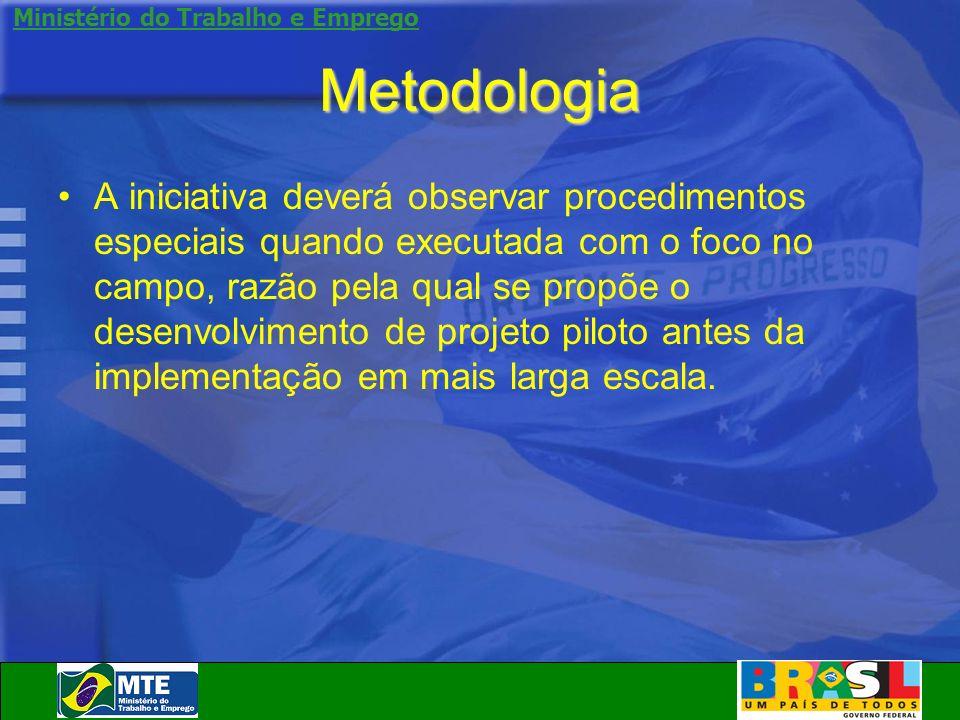 Ministério do Trabalho e Emprego Metodologia A iniciativa deverá observar procedimentos especiais quando executada com o foco no campo, razão pela qua