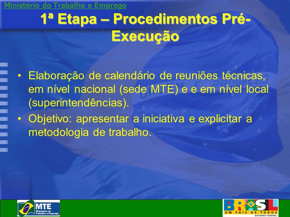 Ministério do Trabalho e Emprego 1ª Etapa – Procedimentos Pré- Execução Elaboração de calendário de reuniões técnicas, em nível nacional (sede MTE) e