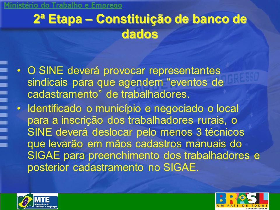 Ministério do Trabalho e Emprego 2ª Etapa – Constituição de banco de dados O SINE deverá provocar representantes sindicais para que agendem eventos de