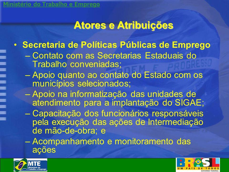 Ministério do Trabalho e Emprego Atores e Atribuições Secretaria de Políticas Públicas de Emprego –Contato com as Secretarias Estaduais do Trabalho co