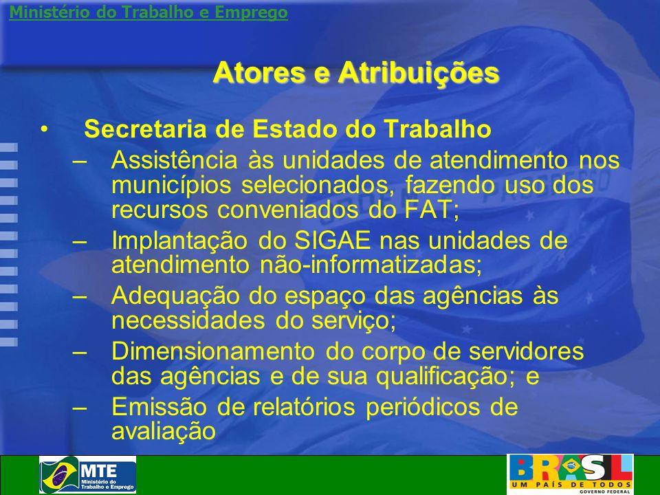 Ministério do Trabalho e Emprego Atores e Atribuições Secretaria de Estado do Trabalho –Assistência às unidades de atendimento nos municípios selecion