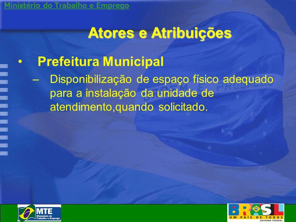 Ministério do Trabalho e Emprego Atores e Atribuições Prefeitura Municipal –Disponibilização de espaço físico adequado para a instalação da unidade de