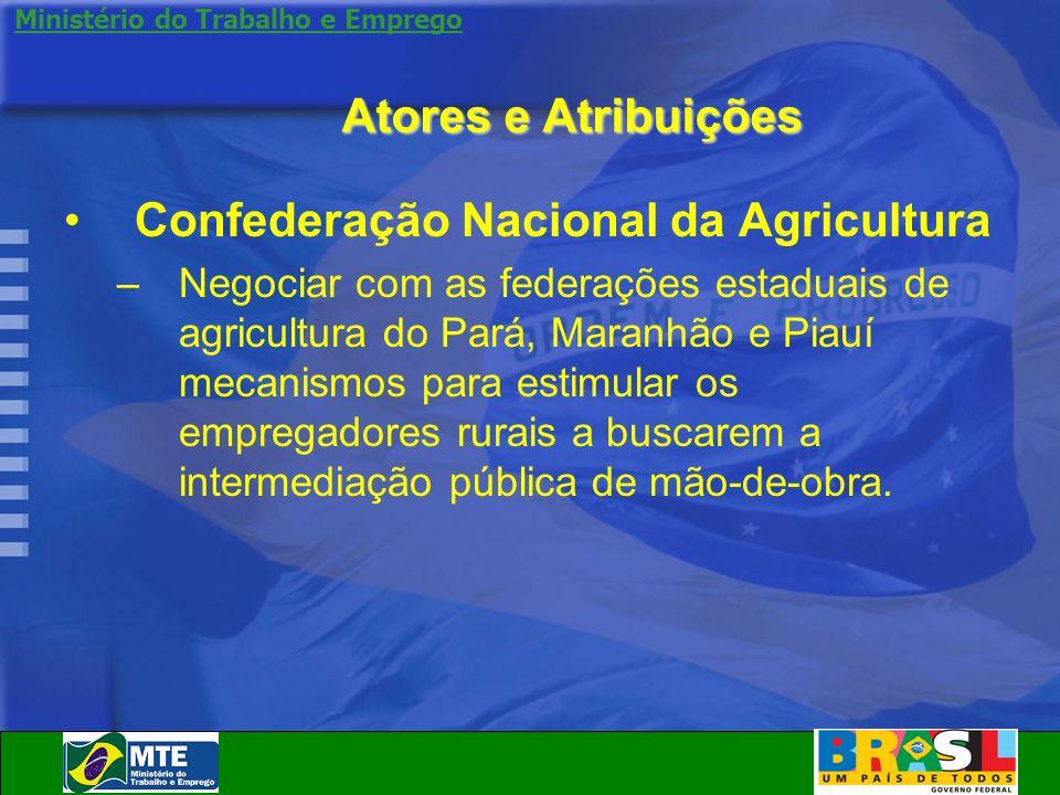 Ministério do Trabalho e Emprego Atores e Atribuições Confederação Nacional da Agricultura –Negociar com as federações estaduais de agricultura do Par