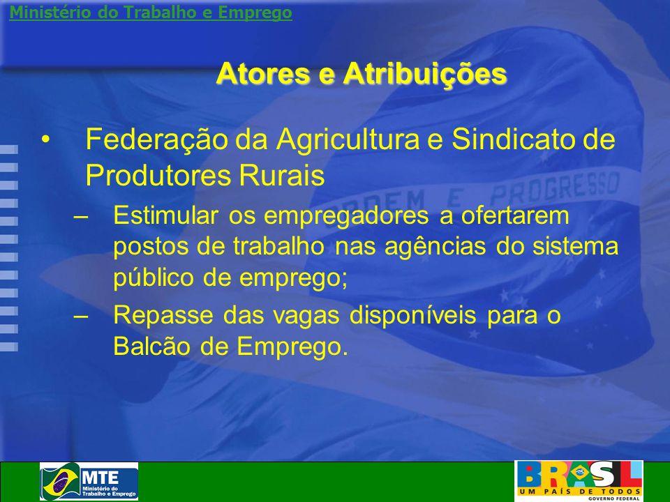 Ministério do Trabalho e Emprego Atores e Atribuições Federação da Agricultura e Sindicato de Produtores Rurais –Estimular os empregadores a ofertarem