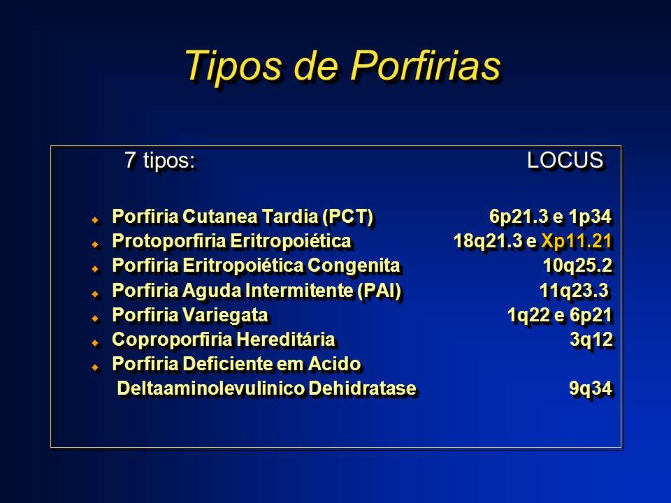 Tipos de Porfirias 7 tipos: LOCUS Porfiria Cutanea Tardia (PCT) 6p21.3 e 1p34 Porfiria Cutanea Tardia (PCT) 6p21.3 e 1p34 Protoporfiria Eritropoiética
