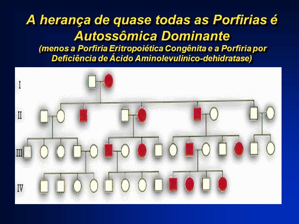 A herança de quase todas as Porfirias é Autossômica Dominante (menos a Porfiria Eritropoiética Congênita e a Porfiria por Deficiência de Ácido Aminole