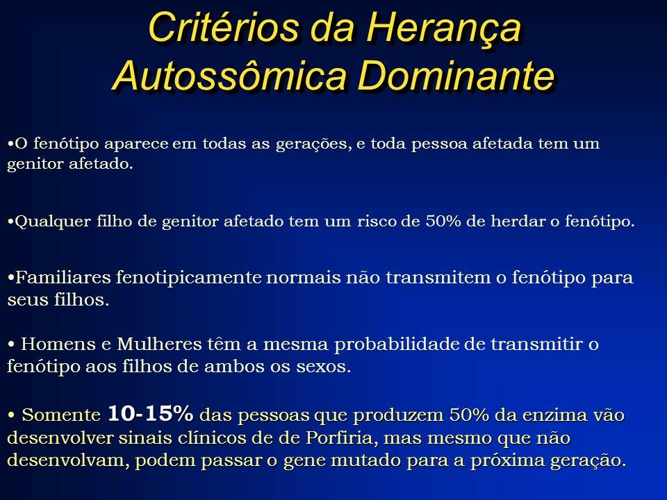 Critérios da Herança Autossômica Dominante O fenótipo aparece em todas as gerações, e toda pessoa afetada tem um genitor afetado. Qualquer filho de ge