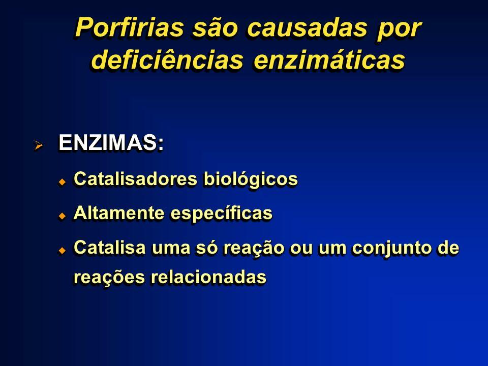 Porfirias são causadas por deficiências enzimáticas ENZIMAS: ENZIMAS: Catalisadores biológicos Catalisadores biológicos Altamente específicas Altament