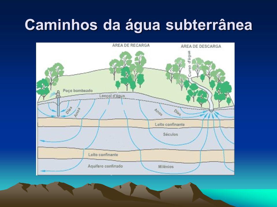 Caminhos da água subterrânea