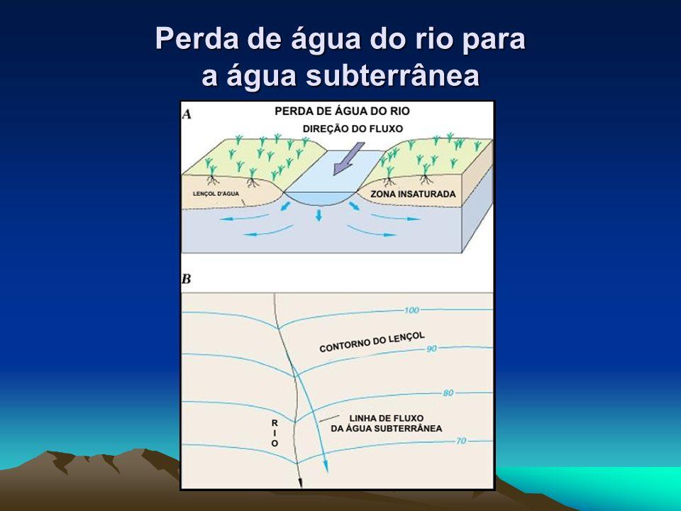 Perda de água do rio para a água subterrânea