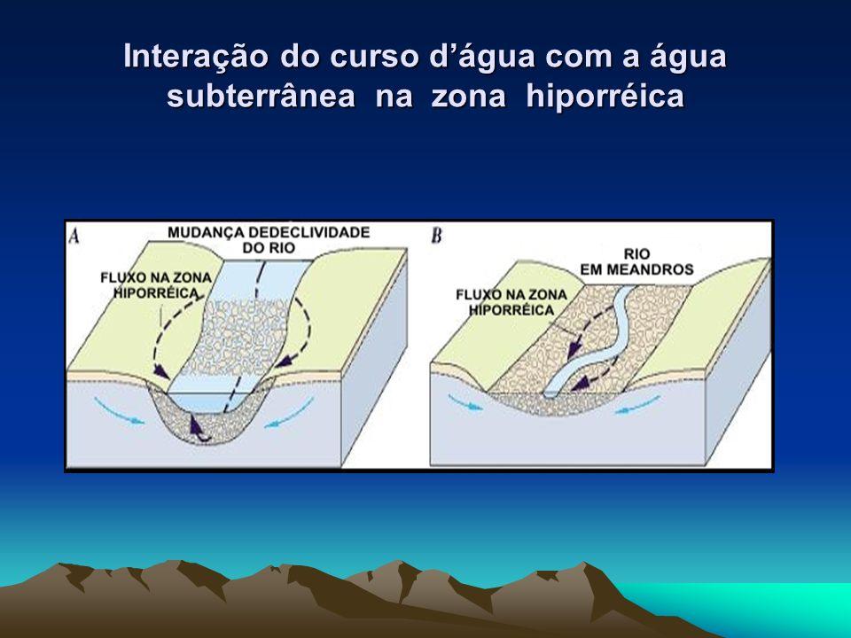 Interação do curso dágua com a água subterrânea na zona hiporréica
