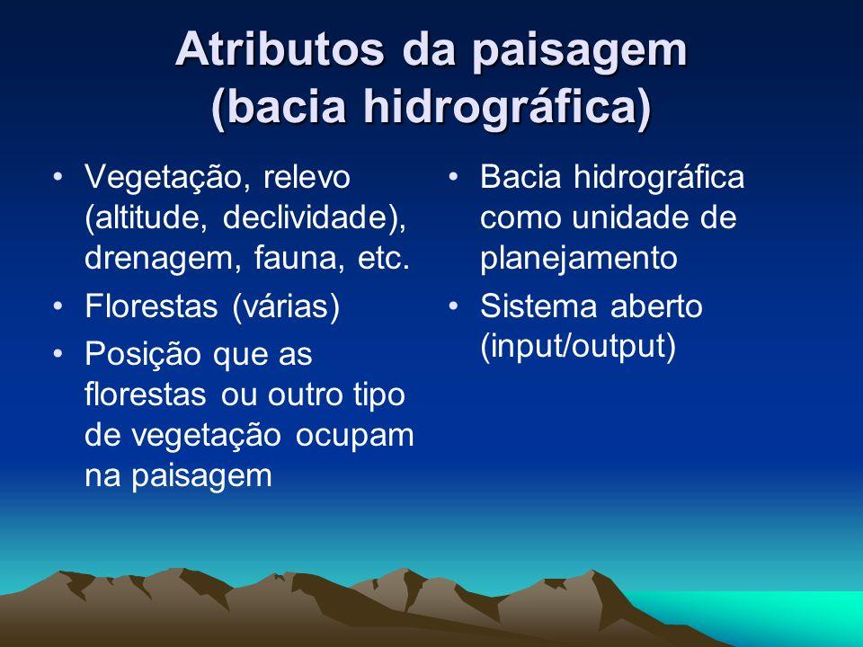 Atributos da paisagem (bacia hidrográfica) Vegetação, relevo (altitude, declividade), drenagem, fauna, etc.