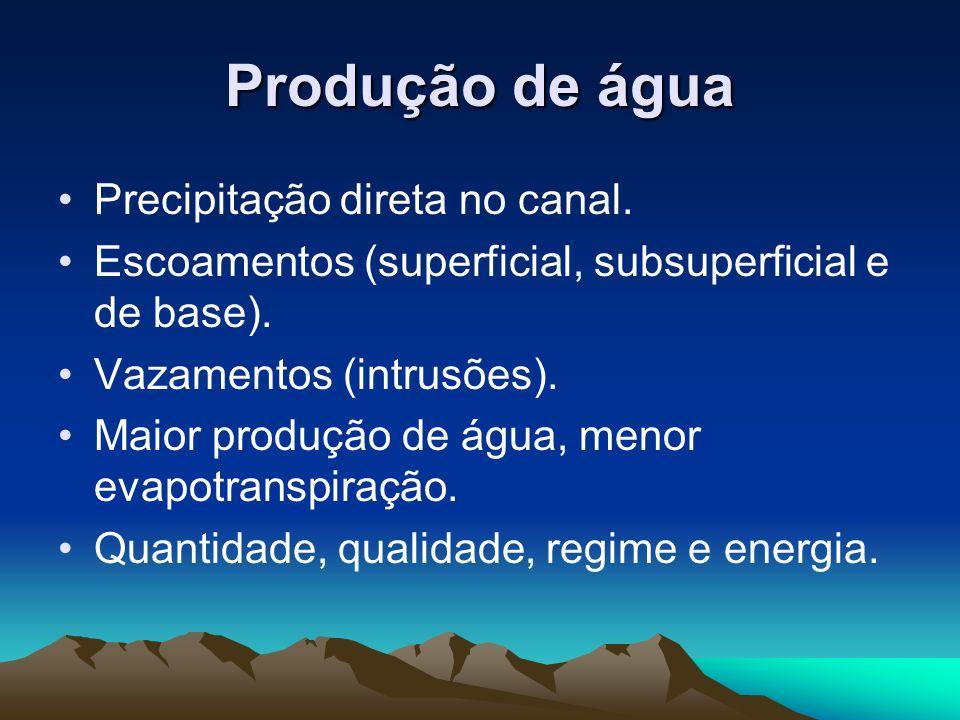 Produção de água Precipitação direta no canal.Escoamentos (superficial, subsuperficial e de base).
