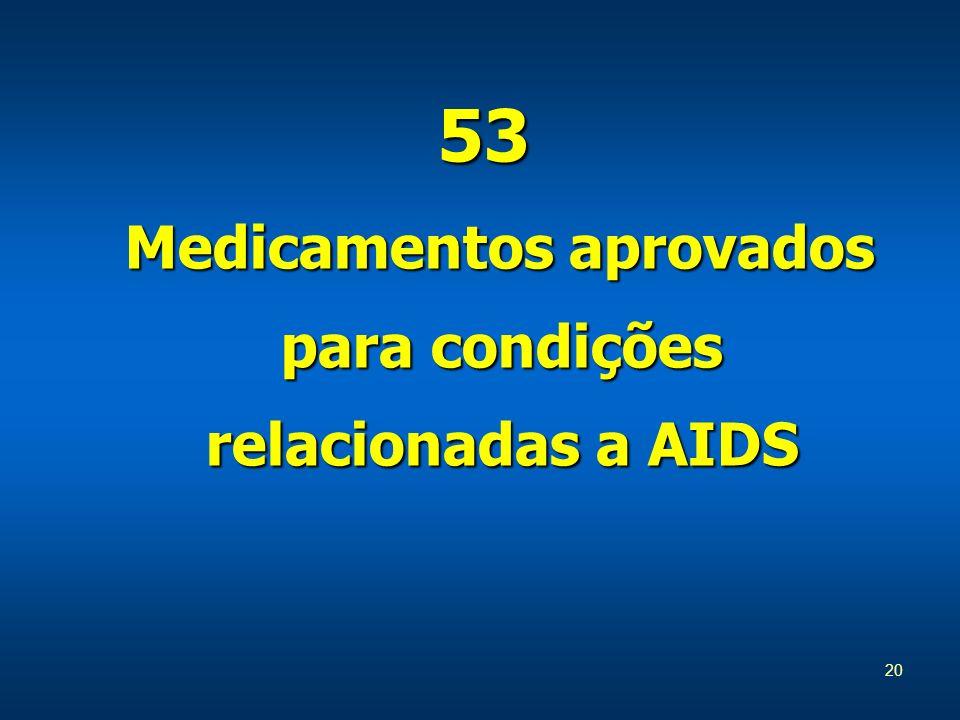 20 53 Medicamentos aprovados para condições relacionadas a AIDS Medicamentos aprovados para condições relacionadas a AIDS
